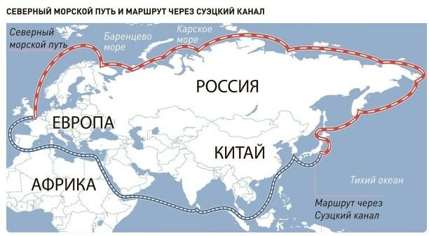 Расширение СевМорПути отменяется. Россия не решилась пойти против ООН