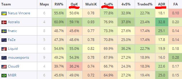 Статистика команд