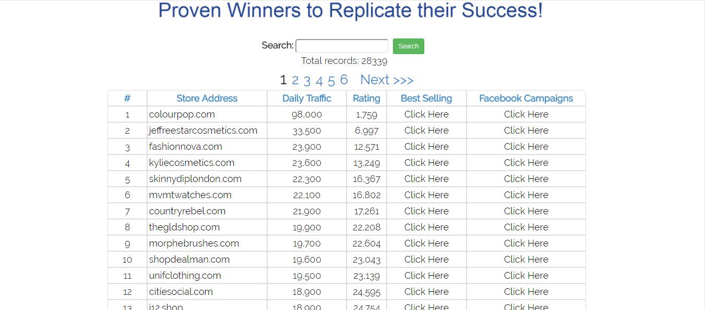 как увидеть конкурентов на платформе shopify