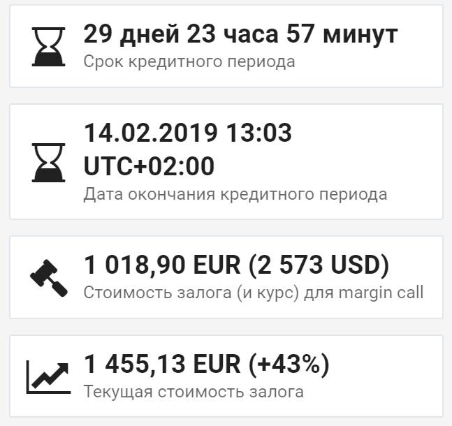 loan_period