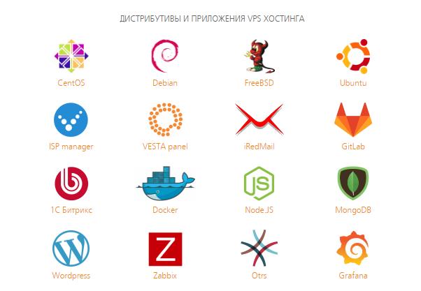 Диструбутивы и приложения для VPS