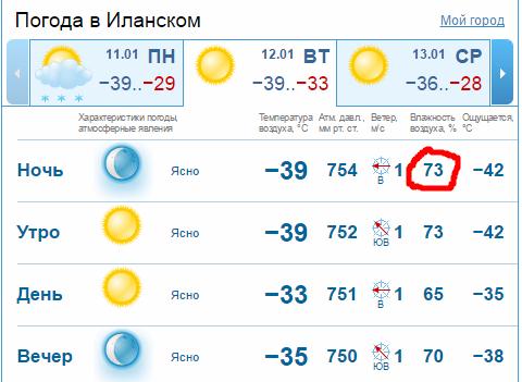 cityweekly4368  GISMETEOCOM Weather forecast