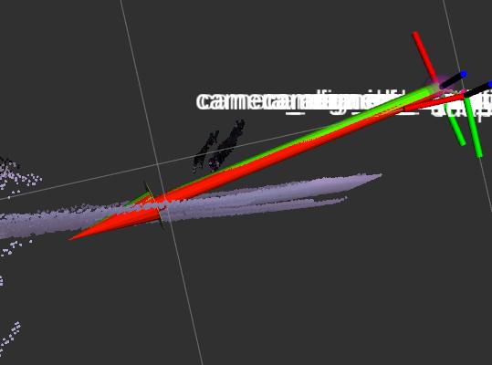 RealSense D435 + rtabmap + Pixhawk (IMU) +
